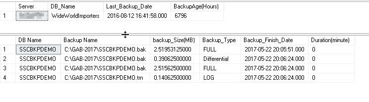 TSQL Script for Backup Verification